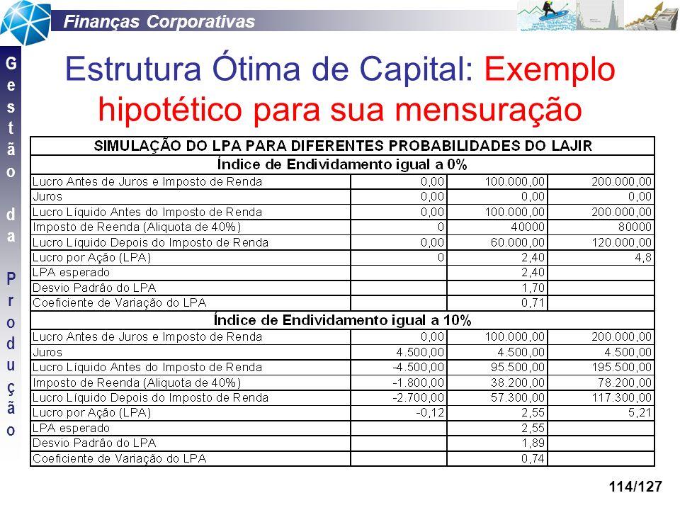 Finanças Corporativas GestãodaProduçãoGestãodaProdução 114/127 Estrutura Ótima de Capital: Exemplo hipotético para sua mensuração