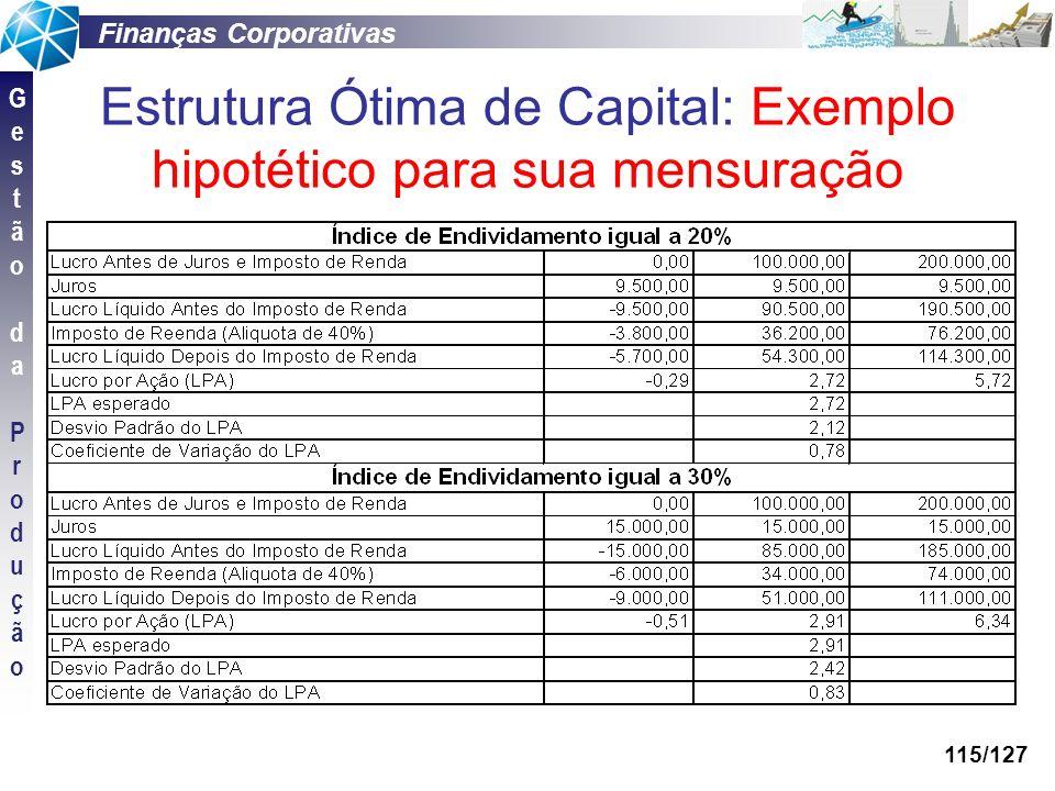 Finanças Corporativas GestãodaProduçãoGestãodaProdução 115/127 Estrutura Ótima de Capital: Exemplo hipotético para sua mensuração