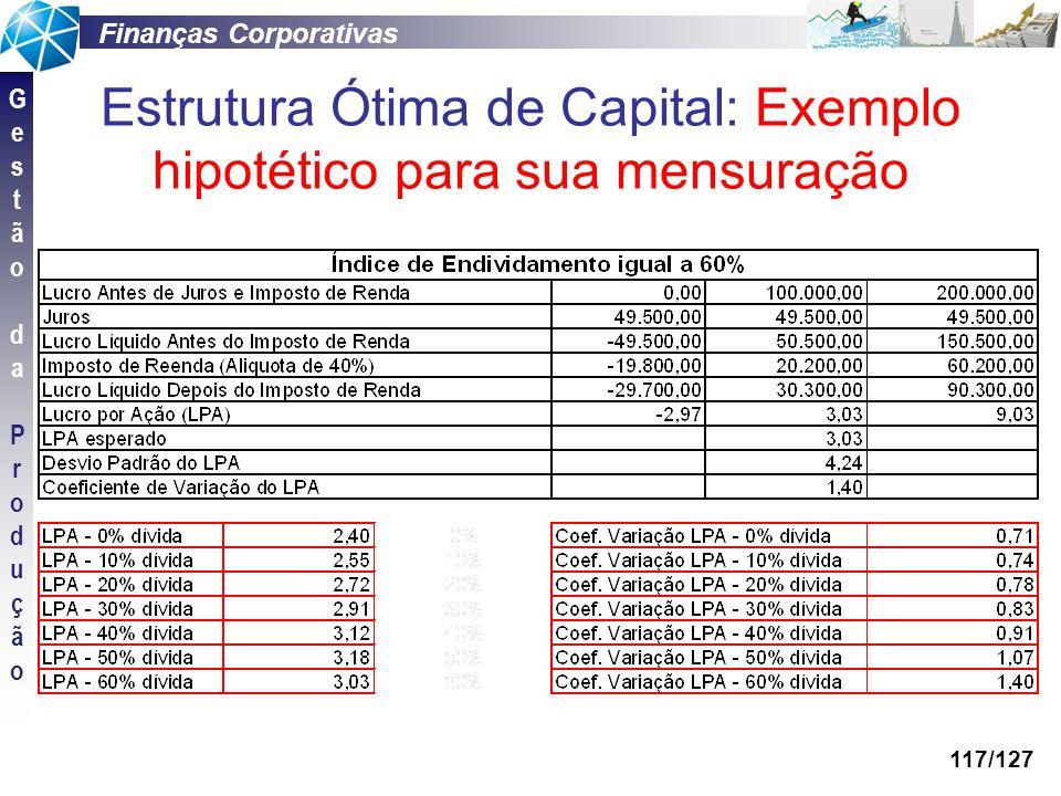 Finanças Corporativas GestãodaProduçãoGestãodaProdução 117/127 Estrutura Ótima de Capital: Exemplo hipotético para sua mensuração