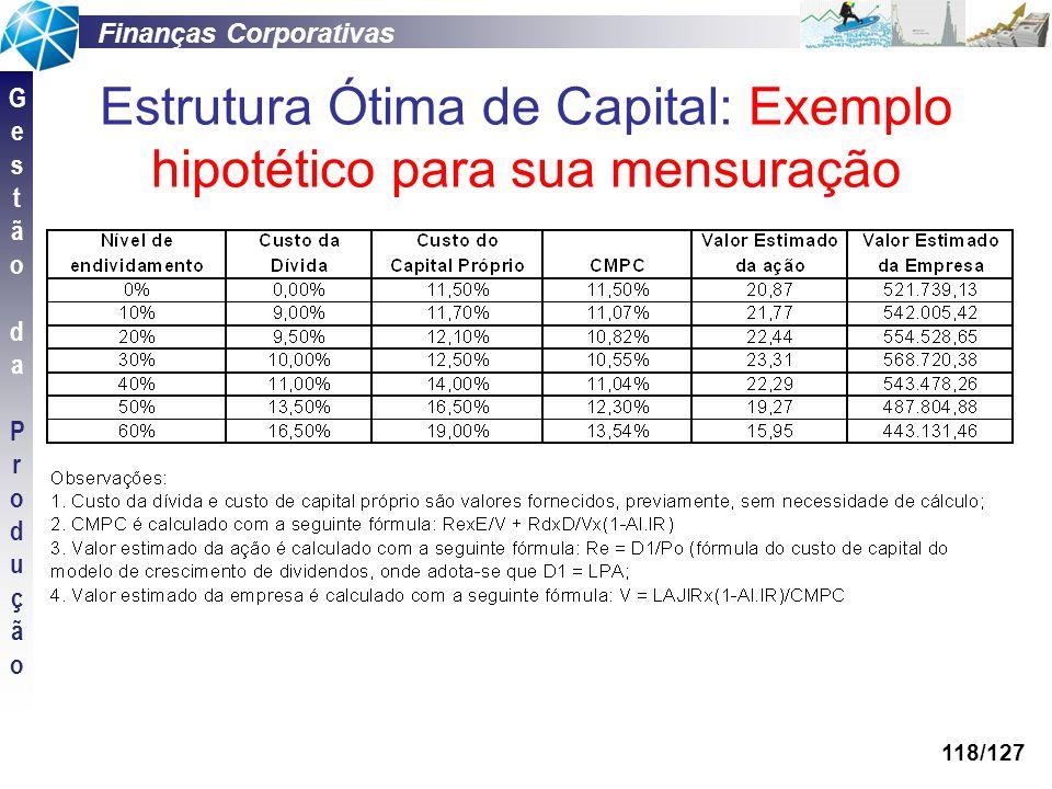 Finanças Corporativas GestãodaProduçãoGestãodaProdução 118/127 Estrutura Ótima de Capital: Exemplo hipotético para sua mensuração