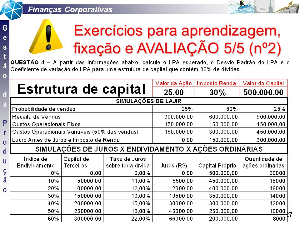 Finanças Corporativas GestãodaProduçãoGestãodaProdução 124/127 Exercícios para aprendizagem, fixação e AVALIAÇÃO 5/5 (nº2)