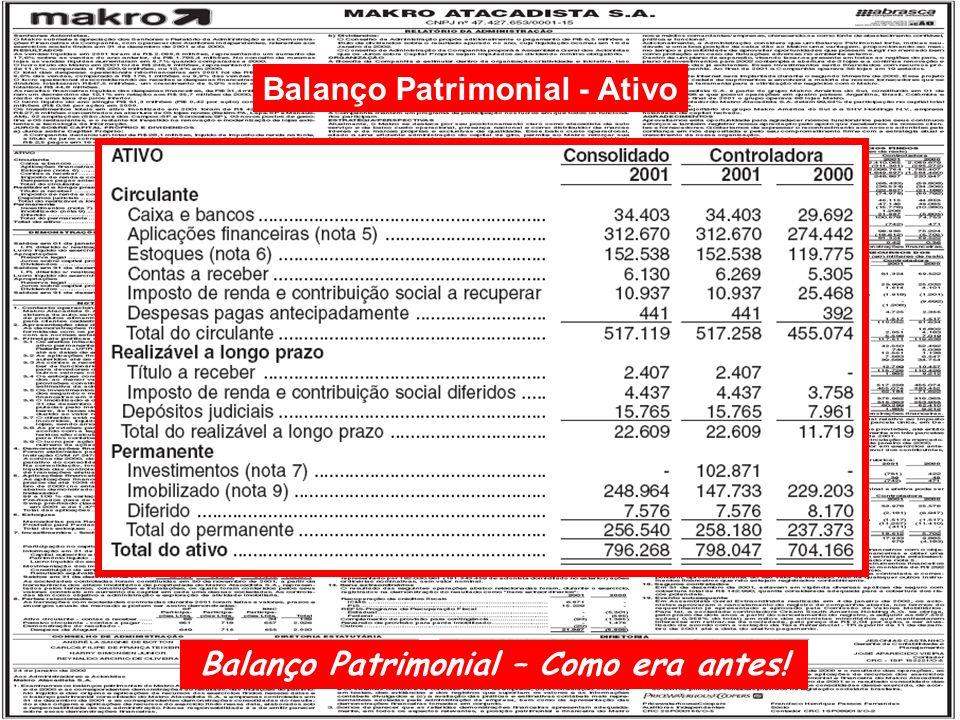 Finanças Corporativas GestãodaProduçãoGestãodaProdução 28/127 Balanço Patrimonial - Ativo Balanço Patrimonial – Como era antes!