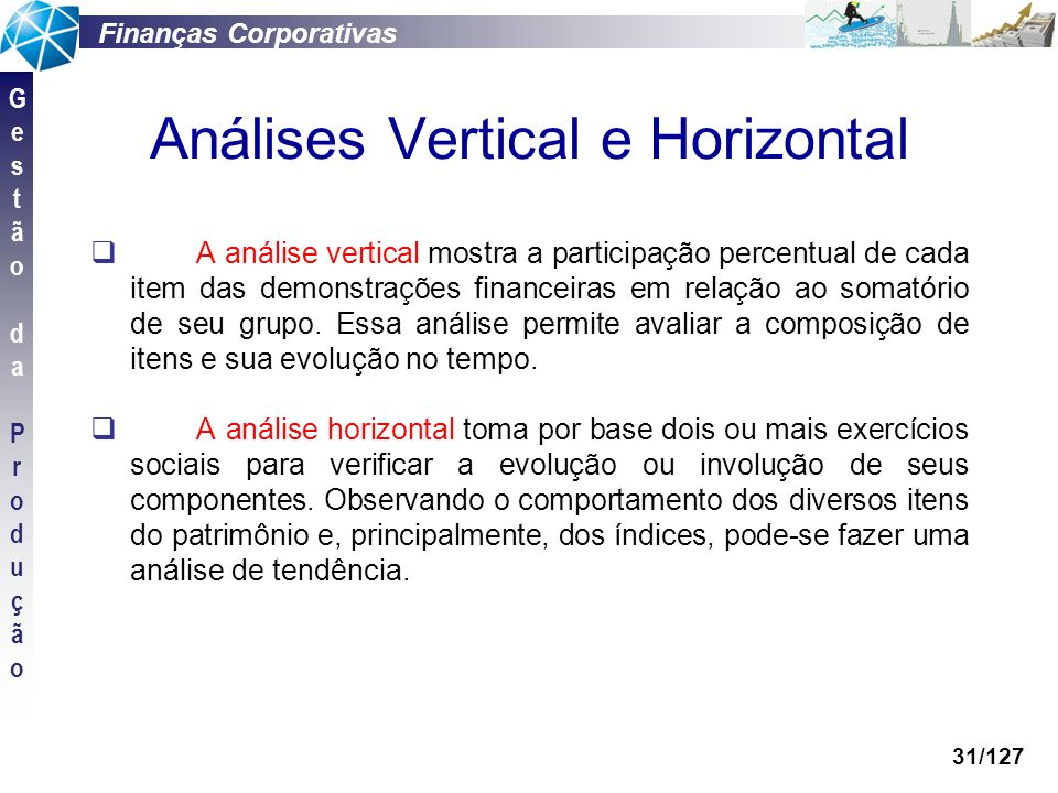 Finanças Corporativas GestãodaProduçãoGestãodaProdução 31/127 Análises Vertical e Horizontal A análise vertical mostra a participação percentual de ca