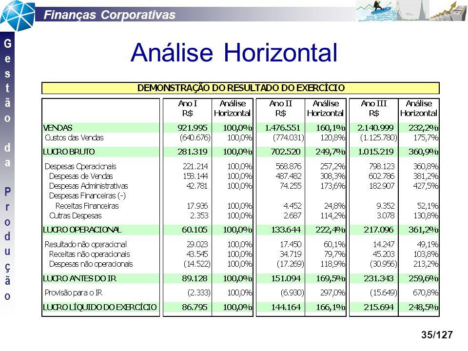 Finanças Corporativas GestãodaProduçãoGestãodaProdução 35/127 Análise Horizontal