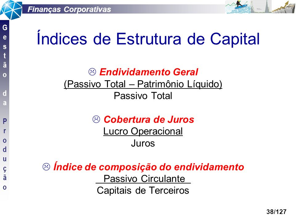 Finanças Corporativas GestãodaProduçãoGestãodaProdução 38/127 Índices de Estrutura de Capital Endividamento Geral (Passivo Total – Patrimônio Líquido)