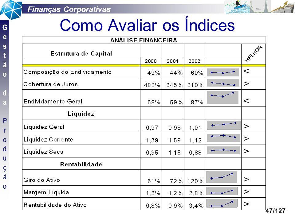 Finanças Corporativas GestãodaProduçãoGestãodaProdução 47/127 Como Avaliar os Índices
