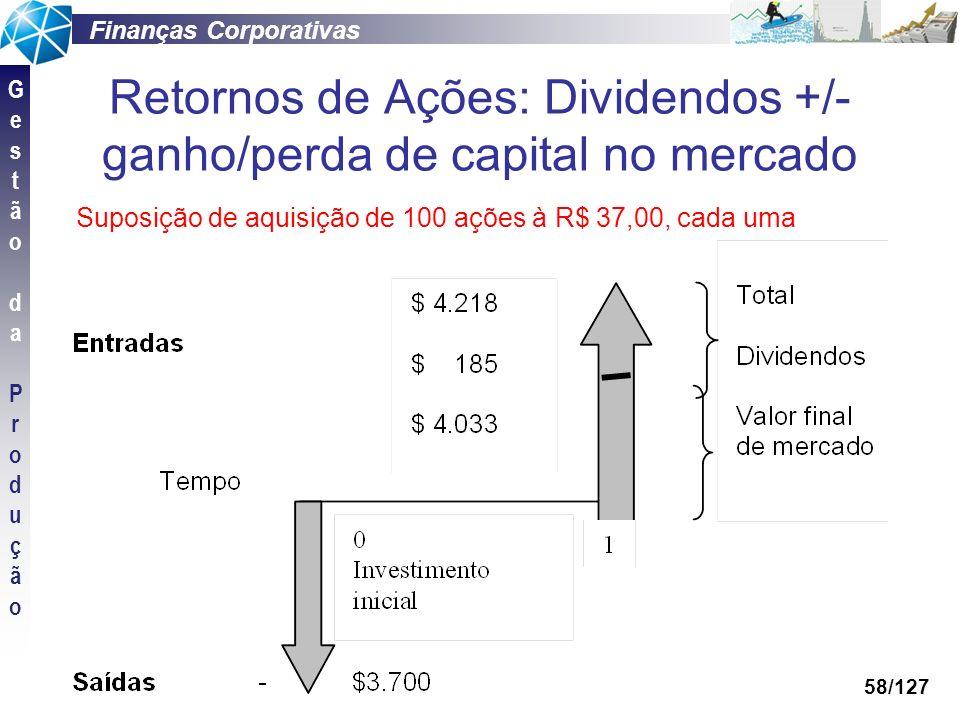 Finanças Corporativas GestãodaProduçãoGestãodaProdução 58/127 Retornos de Ações: Dividendos +/- ganho/perda de capital no mercado Suposição de aquisiç