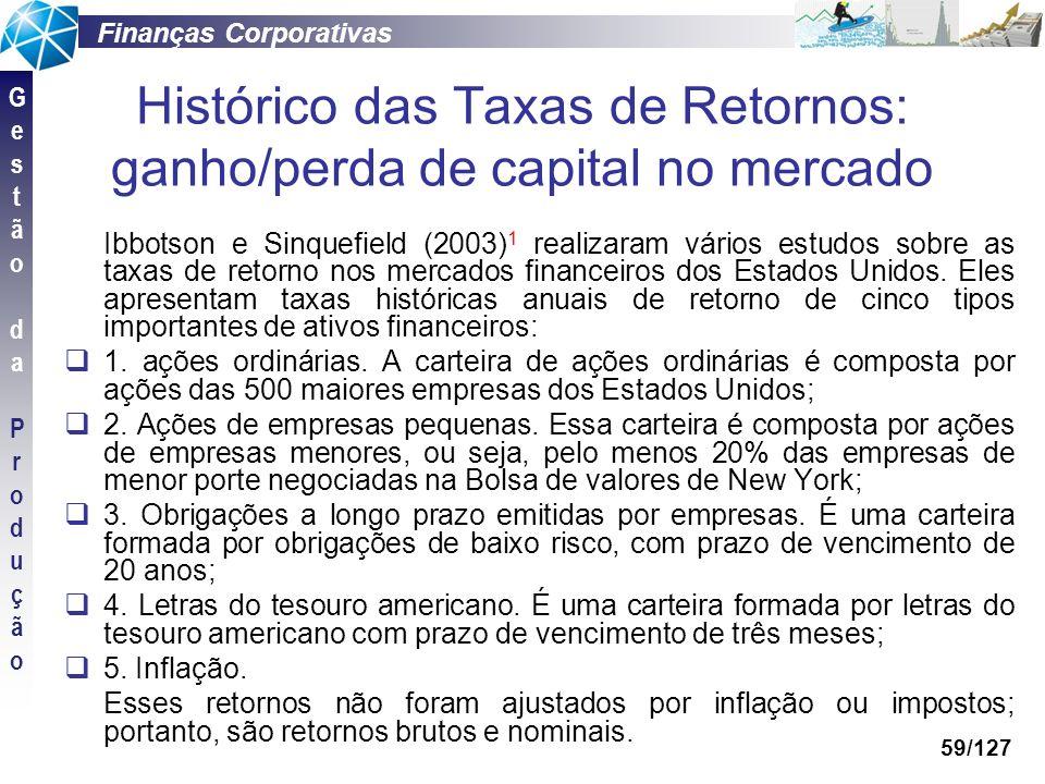 Finanças Corporativas GestãodaProduçãoGestãodaProdução 59/127 Histórico das Taxas de Retornos: ganho/perda de capital no mercado Ibbotson e Sinquefiel