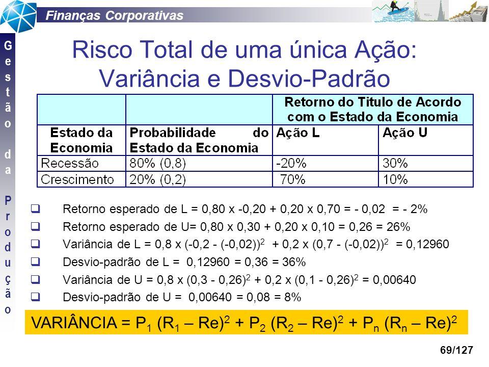 Finanças Corporativas GestãodaProduçãoGestãodaProdução 69/127 Risco Total de uma única Ação: Variância e Desvio-Padrão Retorno esperado de L = 0,80 x