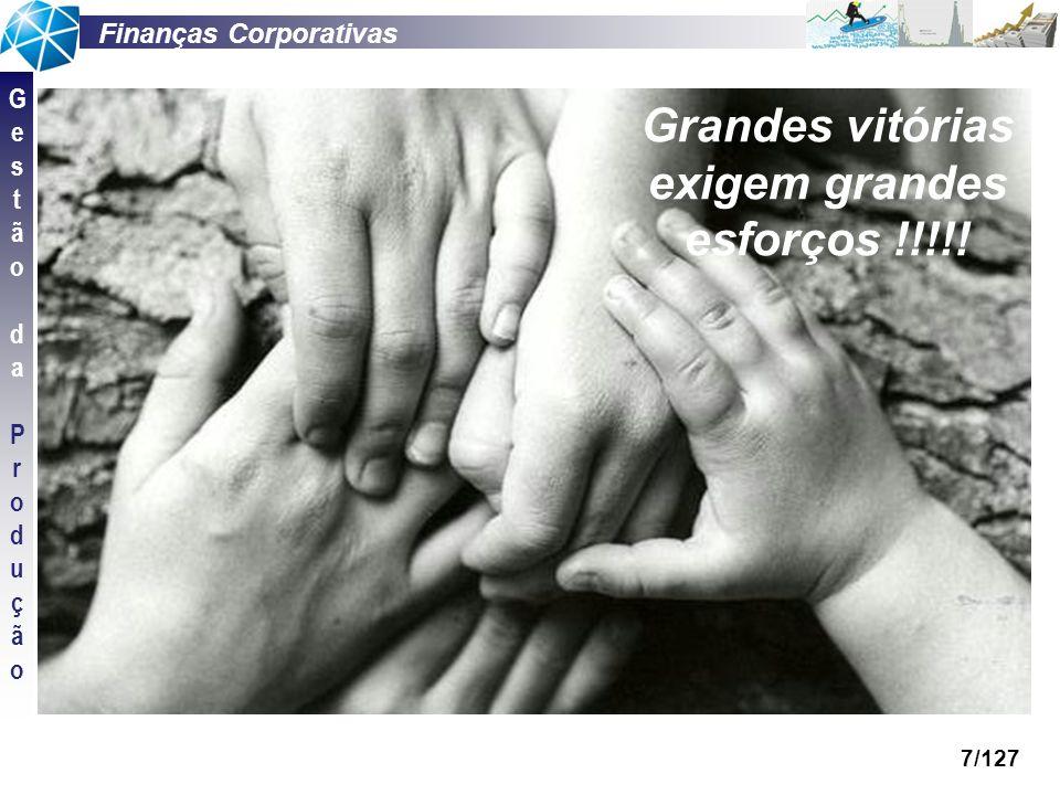Finanças Corporativas GestãodaProduçãoGestãodaProdução 48/127 Exercícios para aprendizagem, fixação e AVALIAÇÃO 1/5 No próximo slide são fornecidas as demonstrações financeiras BALANÇO PATRIMONIAL e DEMONSTRATIVO DE RESULTADO DE EXERCÍCIO, que deverão ser utilizadas de base para o cálculo dos seguintes índices: a)Índices de Liquidez (LG, LC, LS) b)Índices de Estrutura (EG, CJ, ICE) c)Índices de Rentabilidade (ML, RAT, RPL) d)Medidas de Giro (GE, GCR, GCP, GAT) e)Períodos de contas a receber, contas a pagar e estoque f)Ciclo Operacional e Ciclo de Caixa.
