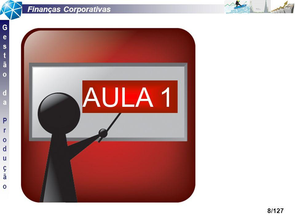 Finanças Corporativas GestãodaProduçãoGestãodaProdução 29/127 Balanço Patrimonial ATIVO PASSIVO E PL Circulante Início Final P.
