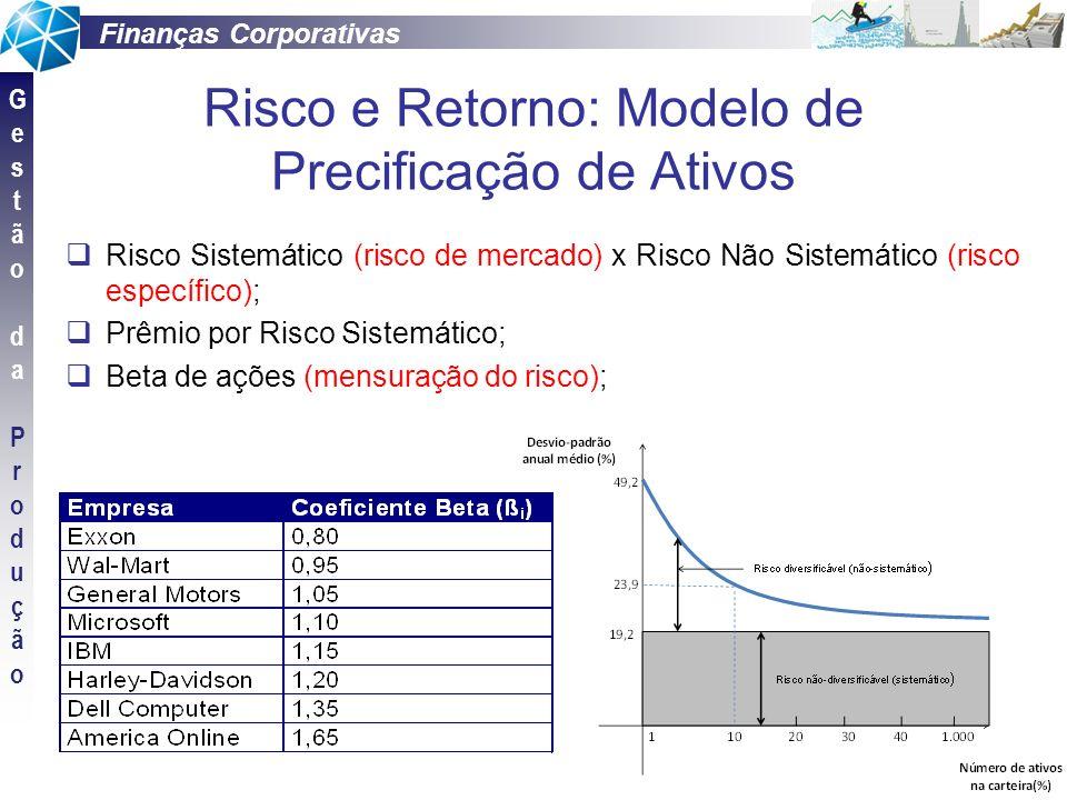 Finanças Corporativas GestãodaProduçãoGestãodaProdução 86/127 Risco e Retorno: Modelo de Precificação de Ativos Risco Sistemático (risco de mercado) x
