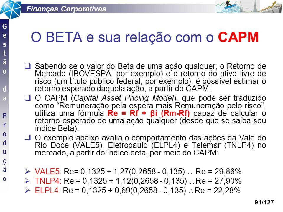 Finanças Corporativas GestãodaProduçãoGestãodaProdução 91/127 Sabendo-se o valor do Beta de uma ação qualquer, o Retorno de Mercado (IBOVESPA, por exe