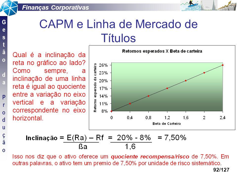 Finanças Corporativas GestãodaProduçãoGestãodaProdução 92/127 CAPM e Linha de Mercado de Títulos Qual é a inclinação da reta no gráfico ao lado? Como