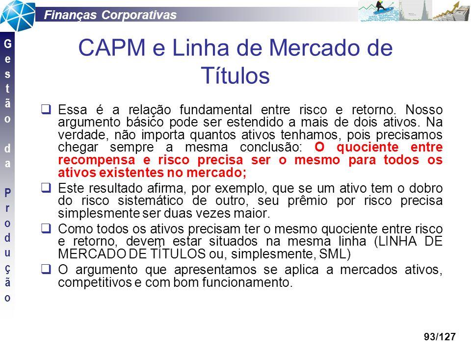 Finanças Corporativas GestãodaProduçãoGestãodaProdução 93/127 CAPM e Linha de Mercado de Títulos Essa é a relação fundamental entre risco e retorno. N
