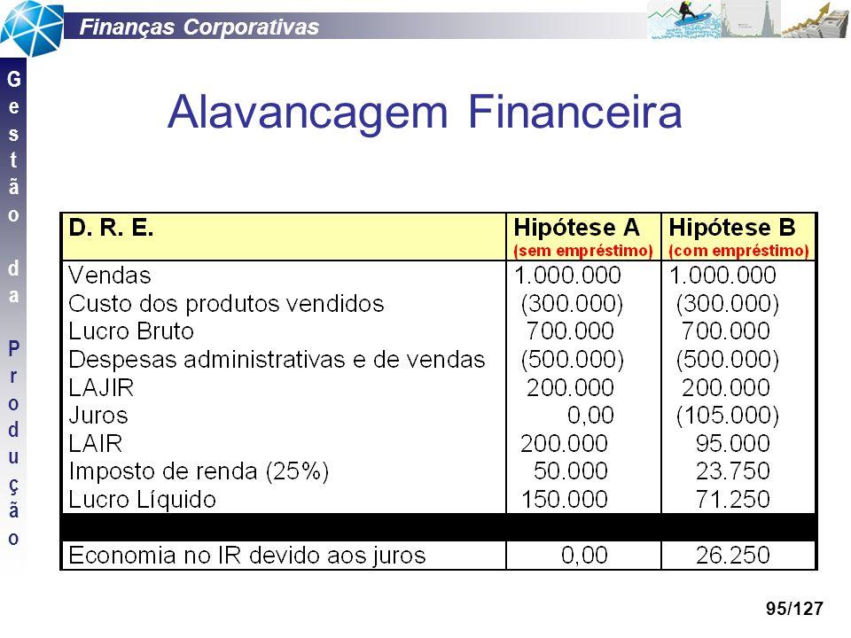 Finanças Corporativas GestãodaProduçãoGestãodaProdução 95/127 Alavancagem Financeira