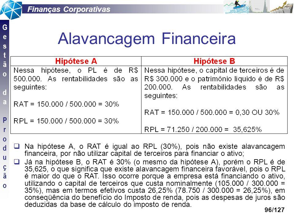 Finanças Corporativas GestãodaProduçãoGestãodaProdução 96/127 Alavancagem Financeira Na hipótese A, o RAT é igual ao RPL (30%), pois não existe alavan