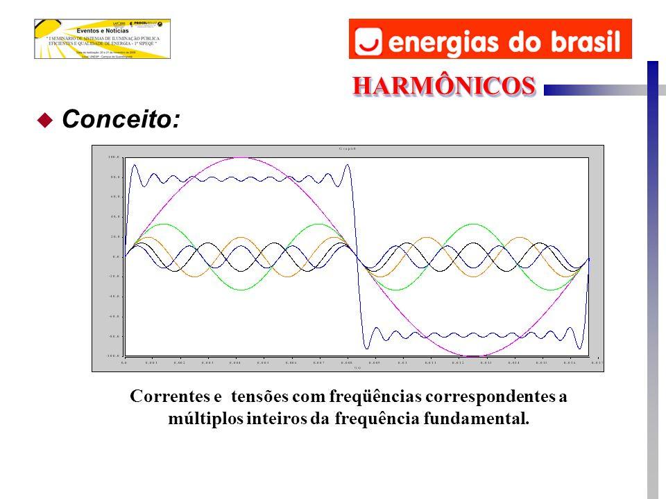 u Conceito: HARMÔNICOSHARMÔNICOS Correntes e tensões com freqüências correspondentes a múltiplos inteiros da frequência fundamental.