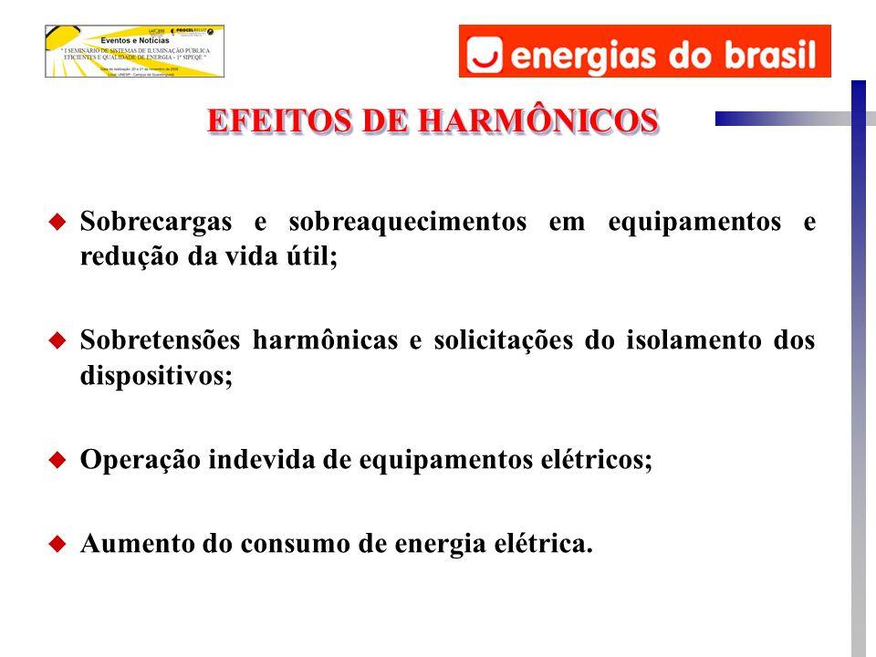 EFEITOS DE HARMÔNICOS u Sobrecargas e sobreaquecimentos em equipamentos e redução da vida útil; u Sobretensões harmônicas e solicitações do isolamento dos dispositivos; u Operação indevida de equipamentos elétricos; u Aumento do consumo de energia elétrica.