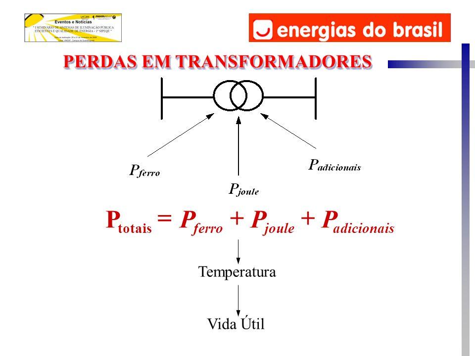 Temperatura Vida Útil P totais PPP ferrojouleadicionais PERDAS EM TRANSFORMADORES