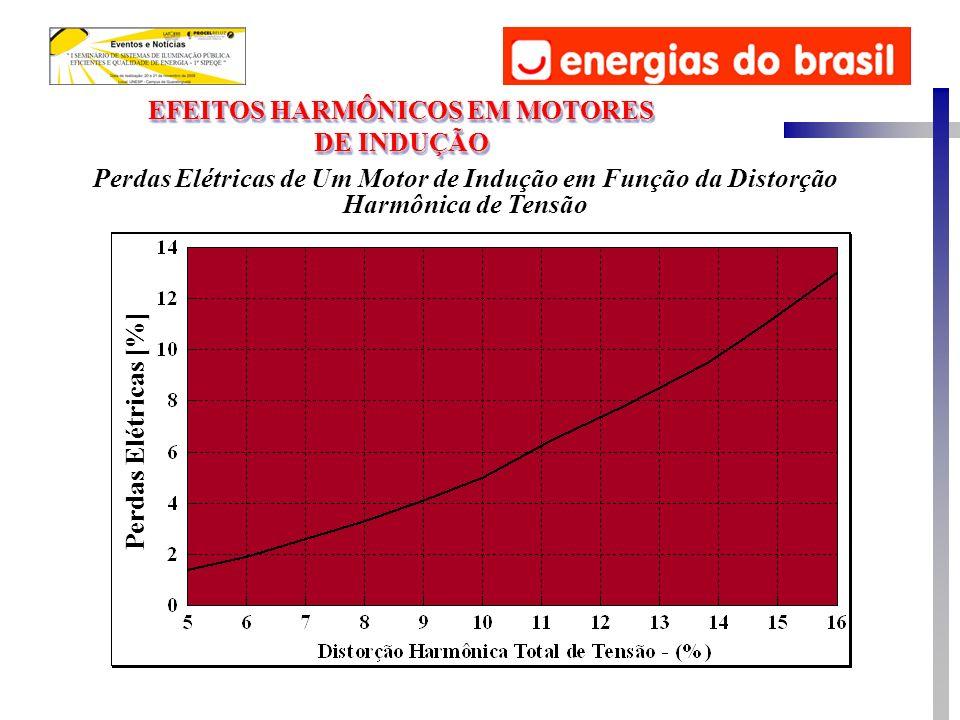 Perdas Elétricas de Um Motor de Indução em Função da Distorção Harmônica de Tensão Perdas Elétricas [%] EFEITOS HARMÔNICOS EM MOTORES DE INDUÇÃO EFEITOS HARMÔNICOS EM MOTORES DE INDUÇÃO