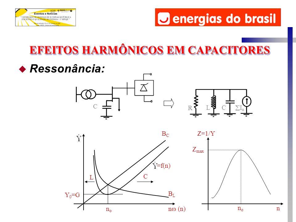 R L C C I n n (n) nono nono n Y 0 =G L C BCBC BLBL Z=1/Y Z max =f(n) u Ressonância: EFEITOS HARMÔNICOS EM CAPACITORES