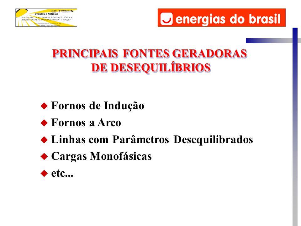 PRINCIPAIS FONTES GERADORAS DE DESEQUILÍBRIOS PRINCIPAIS FONTES GERADORAS DE DESEQUILÍBRIOS u Fornos de Indução u Fornos a Arco u Linhas com Parâmetros Desequilibrados u Cargas Monofásicas u etc...