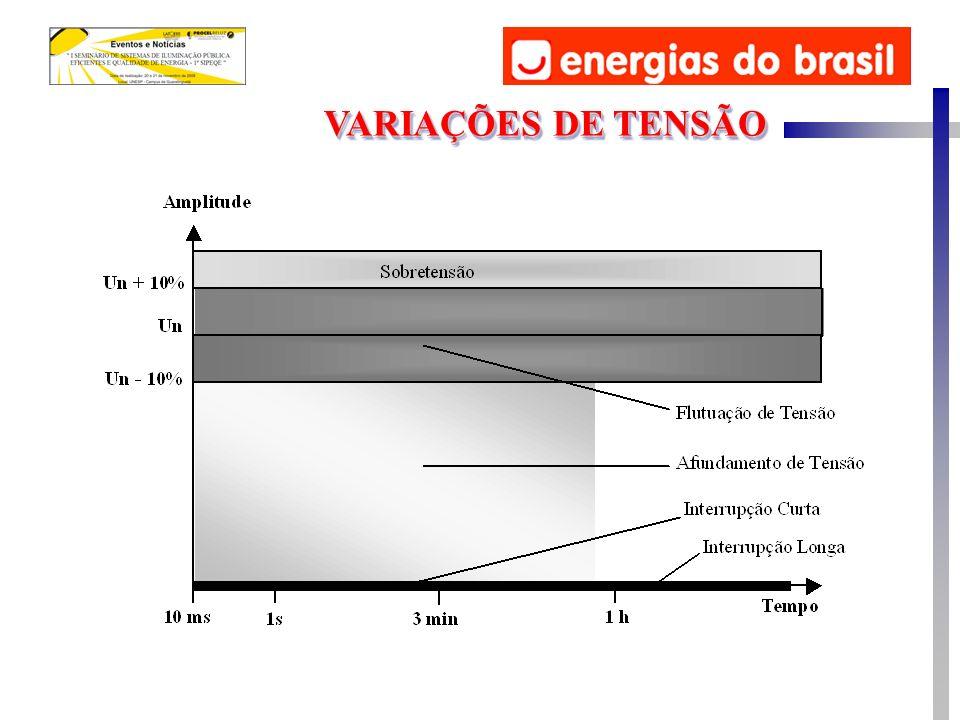 VARIAÇÕES DE TENSÃO
