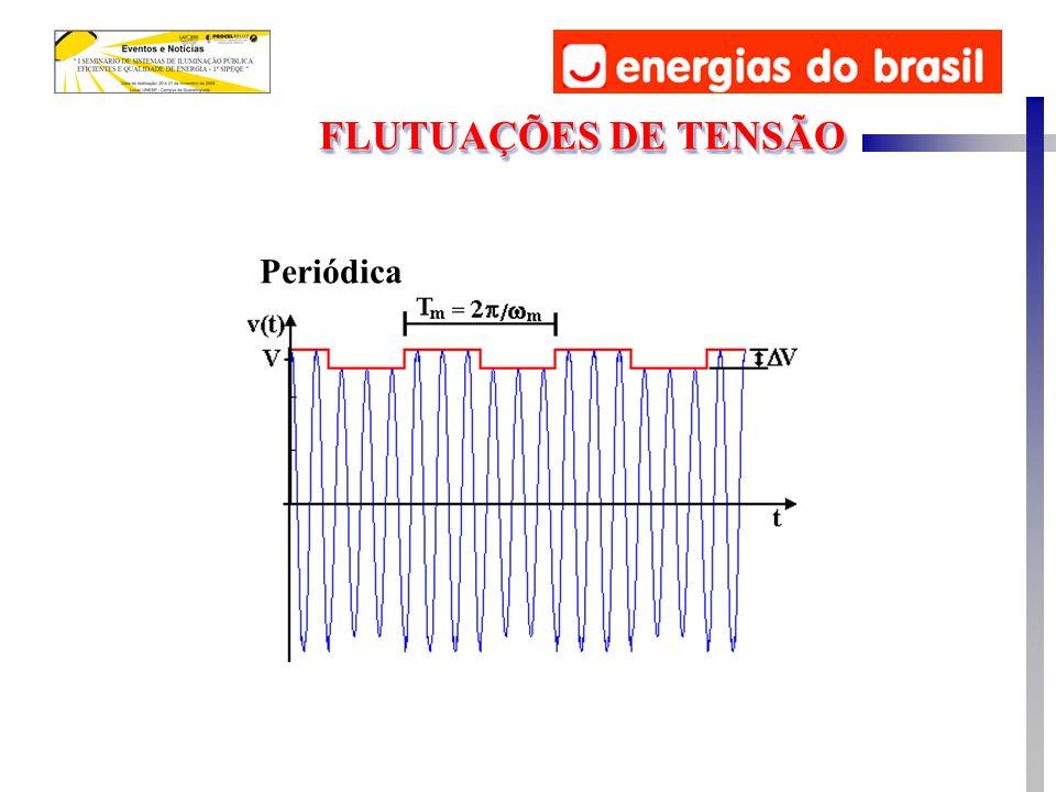 Periódica FLUTUAÇÕES DE TENSÃO