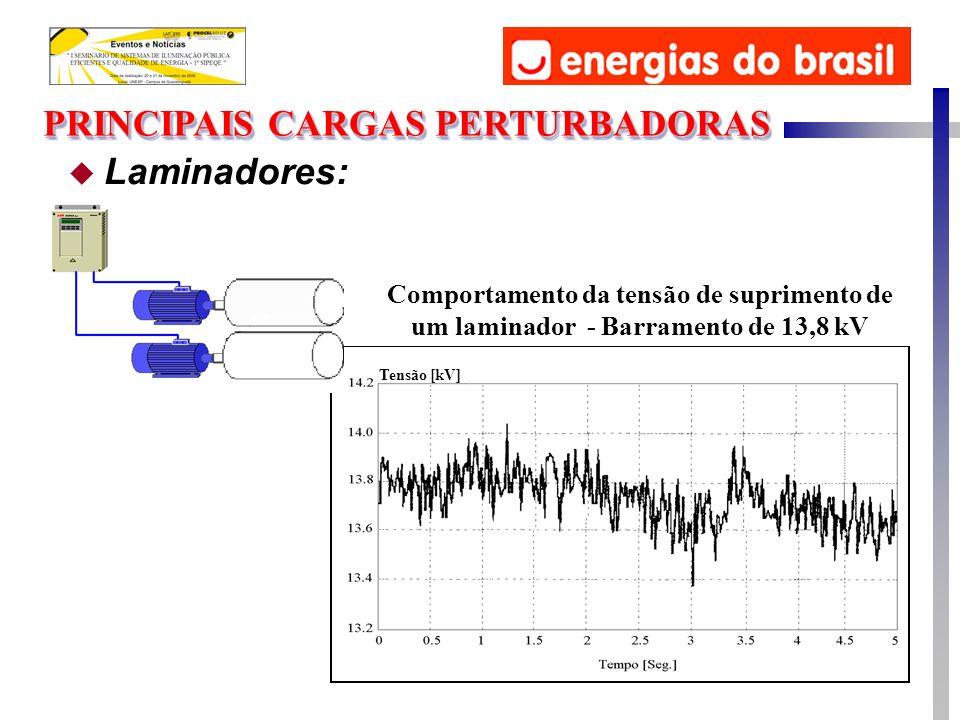 Tensão [kV] Comportamento da tensão de suprimento de um laminador - Barramento de 13,8 kV PRINCIPAIS CARGAS PERTURBADORAS u Laminadores:
