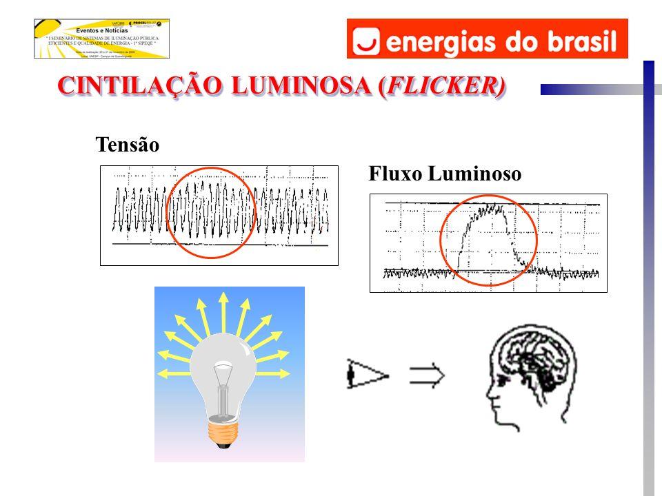Tensão Fluxo Luminoso CINTILAÇÃO LUMINOSA (FLICKER)