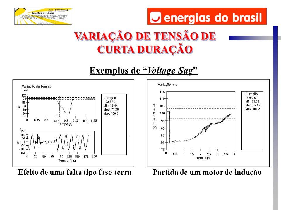 Efeito de uma falta tipo fase-terraPartida de um motor de indução Exemplos de Voltage Sag VARIAÇÃO DE TENSÃO DE CURTA DURAÇÃO VARIAÇÃO DE TENSÃO DE CU