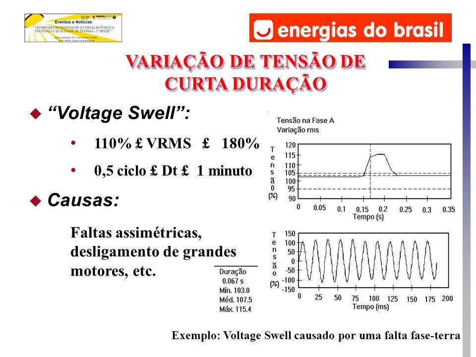 u Voltage Swell: 110% £ VRMS £ 180% 0,5 ciclo £ Dt £ 1 minuto u Causas: Faltas assimétricas, desligamento de grandes motores, etc. Exemplo: Voltage Sw