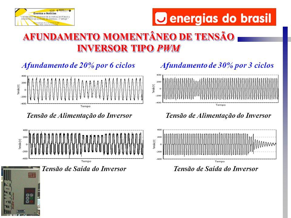 AFUNDAMENTO MOMENTÂNEO DE TENSÃO INVERSOR TIPO PWM AFUNDAMENTO MOMENTÂNEO DE TENSÃO INVERSOR TIPO PWM Tensão de Alimentação do Inversor Tensão de Saída do Inversor Afundamento de 30% por 3 ciclos Tensão de Alimentação do Inversor Tensão de Saída do Inversor Afundamento de 20% por 6 ciclos
