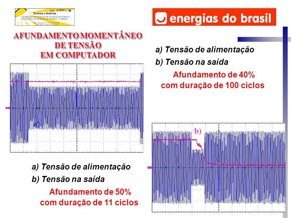 AFUNDAMENTO MOMENTÂNEO DE TENSÃO EM COMPUTADOR AFUNDAMENTO MOMENTÂNEO DE TENSÃO EM COMPUTADOR a) b) a) Tensão de alimentação b) Tensão na saída Afundamento de 40% com duração de 100 ciclos a) Tensão de alimentação b) Tensão na saída Afundamento de 50% com duração de 11 ciclos