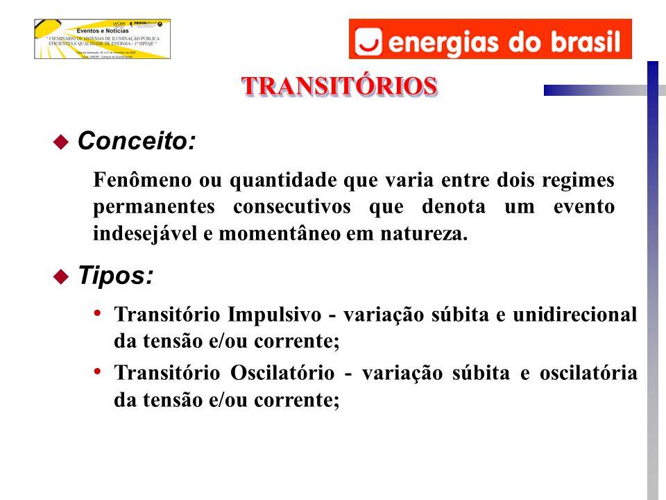 TRANSITÓRIOSTRANSITÓRIOS u Conceito: Fenômeno ou quantidade que varia entre dois regimes permanentes consecutivos que denota um evento indesejável e momentâneo em natureza.