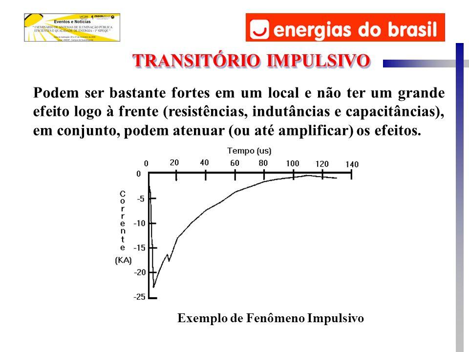 TRANSITÓRIO IMPULSIVO Exemplo de Fenômeno Impulsivo Podem ser bastante fortes em um local e não ter um grande efeito logo à frente (resistências, indutâncias e capacitâncias), em conjunto, podem atenuar (ou até amplificar) os efeitos.