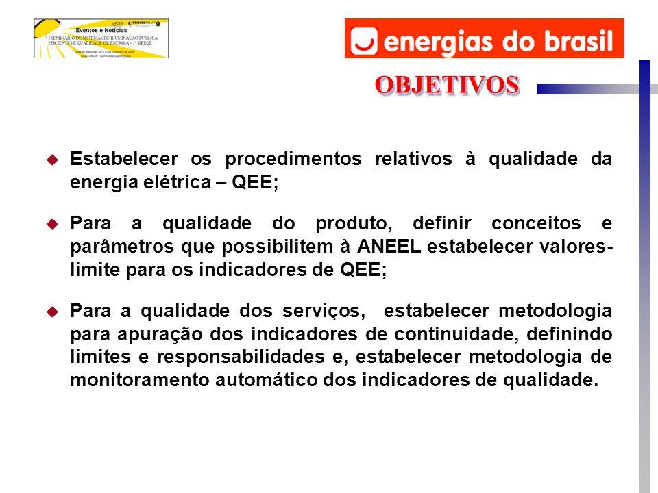OBJETIVOSOBJETIVOS u Estabelecer os procedimentos relativos à qualidade da energia elétrica – QEE; u Para a qualidade do produto, definir conceitos e