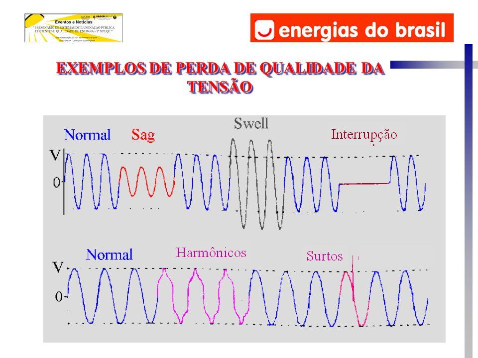 EXEMPLOS DE PERDA DE QUALIDADE DA TENSÃO