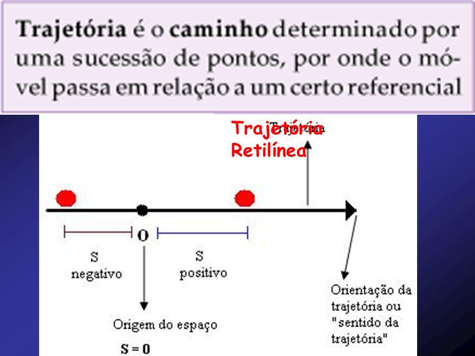 No movimento circular uniforme o módulo da velocidade permanece constante.