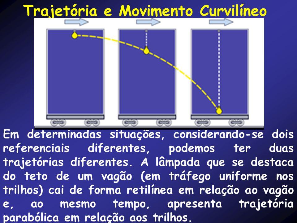 Trajetória e Movimento Curvilíneo Em determinadas situações, considerando-se dois referenciais diferentes, podemos ter duas trajetórias diferentes. A