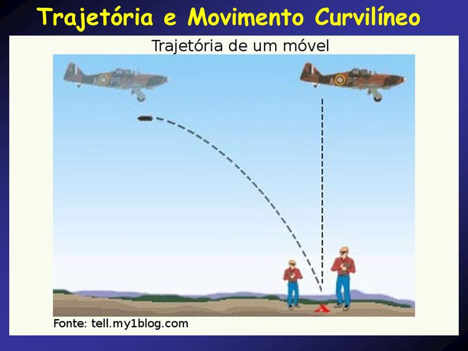Os vetores velocidade tem o mesmo módulo, a mesma direção, mas sentidos opostos.