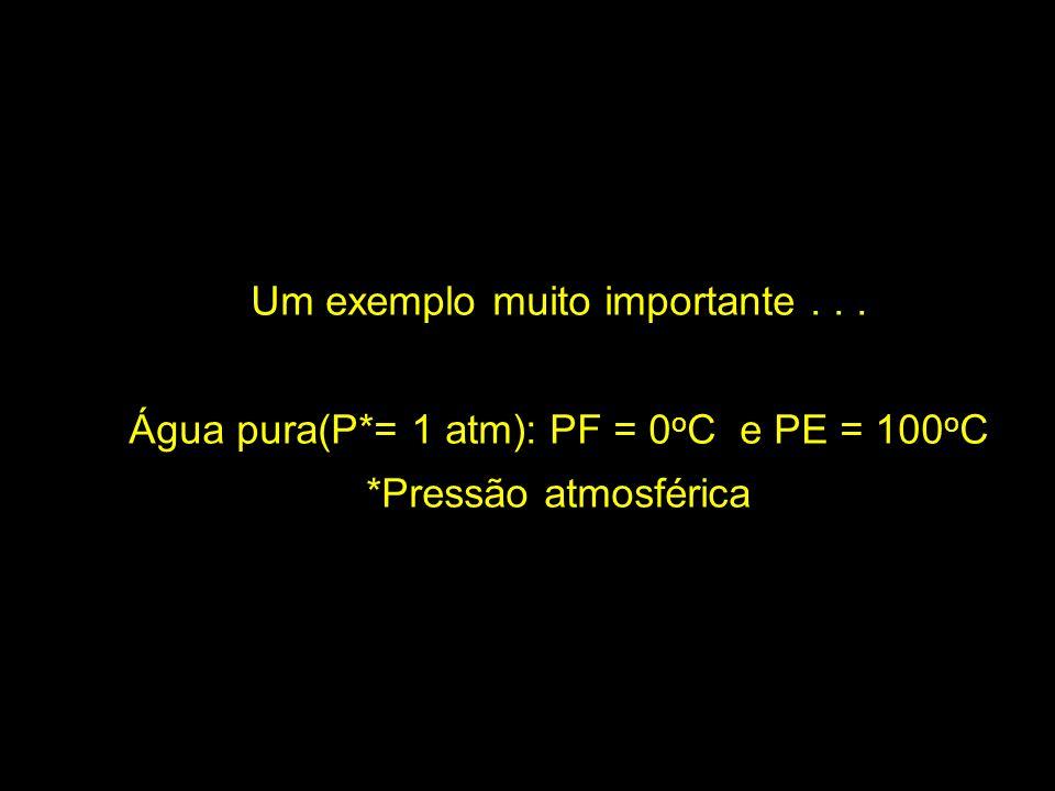 Um exemplo muito importante... Água pura(P*= 1 atm): PF = 0 o C e PE = 100 o C *Pressão atmosférica