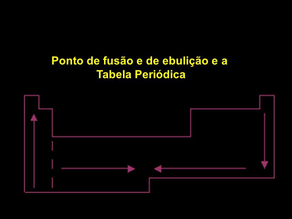 Ponto de fusão e de ebulição e a Tabela Periódica