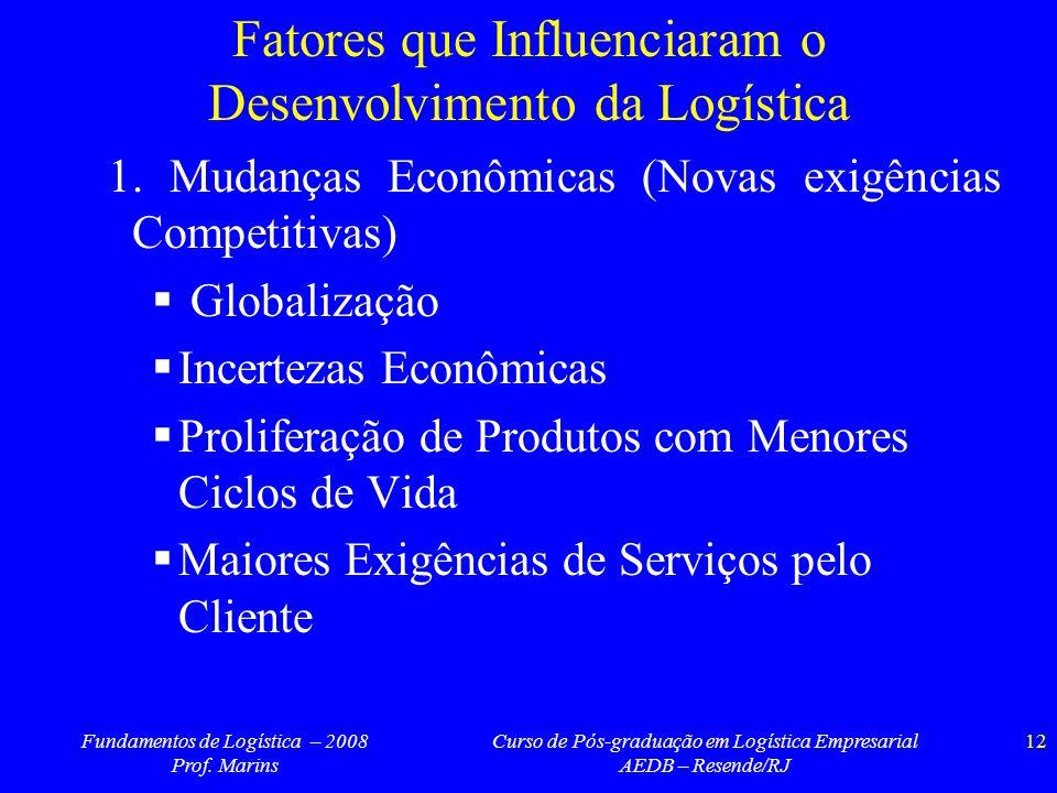 Fundamentos de Logística – 2008 Prof. Marins Curso de Pós-graduação em Logística Empresarial AEDB – Resende/RJ 12 Fatores que Influenciaram o Desenvol