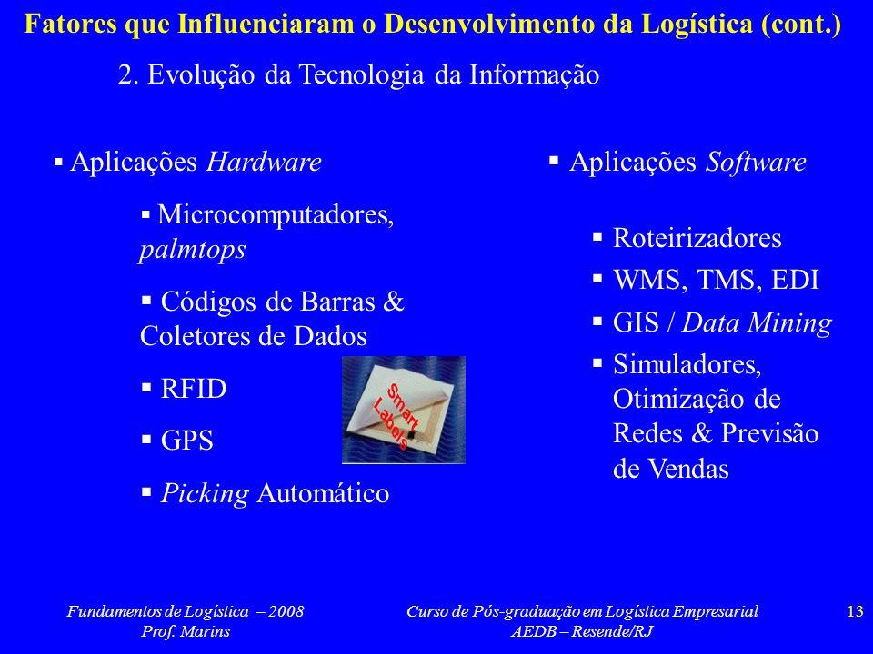 Fundamentos de Logística – 2008 Prof. Marins Curso de Pós-graduação em Logística Empresarial AEDB – Resende/RJ 13 Fatores que Influenciaram o Desenvol