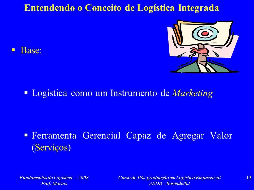Fundamentos de Logística – 2008 Prof. Marins Curso de Pós-graduação em Logística Empresarial AEDB – Resende/RJ 15 Entendendo o Conceito de Logística I