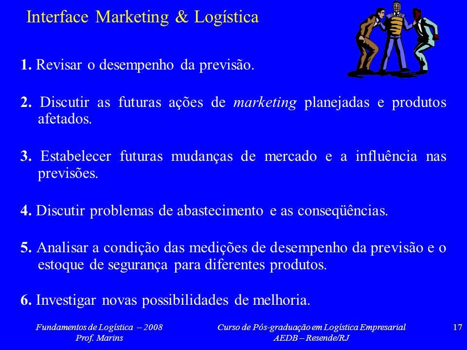Fundamentos de Logística – 2008 Prof. Marins Curso de Pós-graduação em Logística Empresarial AEDB – Resende/RJ 17 Interface Marketing & Logística 1. R