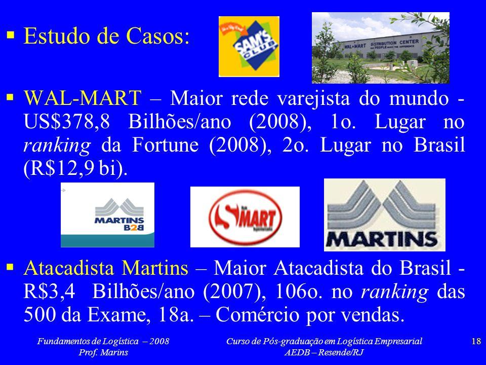 Fundamentos de Logística – 2008 Prof. Marins Curso de Pós-graduação em Logística Empresarial AEDB – Resende/RJ 18 Estudo de Casos: WAL-MART – Maior re