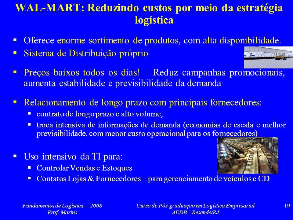 Fundamentos de Logística – 2008 Prof. Marins Curso de Pós-graduação em Logística Empresarial AEDB – Resende/RJ 19 WAL-MART: Reduzindo custos por meio